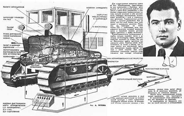 Трактор с копиром, разработанным Логиновым