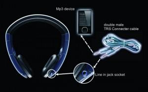 Наушники Q-Sound.