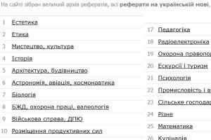 Реферати на українській мові